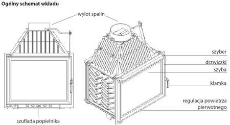DOSTAWA GRATIS! 30063875 Wkład kominkowy 14kW Lucy BS (lewa boczna szyba bez szprosa) - spełnia anty-smogowy EkoProjekt