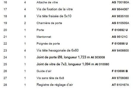 BINIKTA Piec wolnostojący Invicta 7kW Remilly (wylot spalin: góra, kolor: antracyt) - spełnia anty-smogowy EkoProjekt 86854918