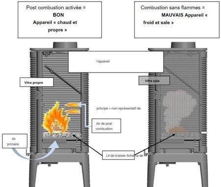 DOSTAWA GRATIS! 86868882 Piec wolnostojący Invicta 10kW Fifty Arche (średnica wylotu spalin: 150mm, kolor: antracyt) - spełnia anty-smogowy EkoProjekt
