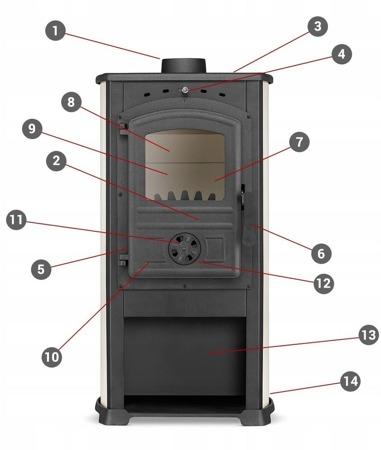 DOSTAWA GRATIS! 99672872 Piec wolnostojący 7,5-12kW (kolor: beż, wylot spalin: 120mm) - spełnia anty-smogowy EkoProjekt
