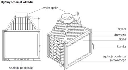 KONS Wkład kominkowy 11kW Zibi BS (prawa boczna szyba bez szprosa) - spełnia anty-smogowy EkoProjekt 30040936