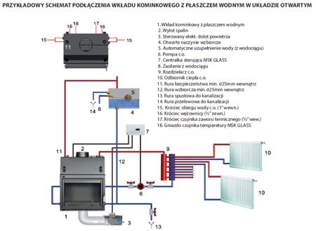KONS Wkład kominkowy 16kW AQUARIO O16 PW GLASS z płaszczem wodnym, wężownicą (szyba prosta) - spełnia anty-smogowy EkoProjekt 30065526