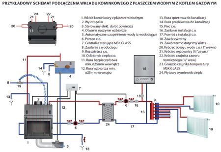 KONS Wkład kominkowy 16kW PW z płaszczem wodnym, wężownicą (szyba prosta) - spełnia anty-smogowy EkoProjekt 30060568