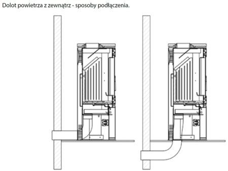 Piec wolnostojący koza 8kW Epsilon z wylotem spalin fi 150 - spełnia anty-smogowy EkoProjekt 30071234