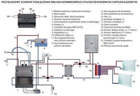 Wkład kominkowy 12kW Zuzia BS DECO z płaszczem wodnym (lewa boczna szyba bez szprosa) - spełnia anty-smogowy EkoProjekt 30063881