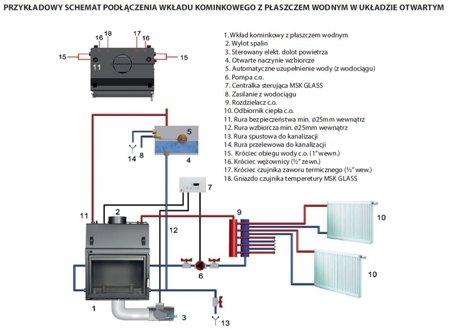 Wkład kominkowy 8kW Maja BS DECO z płaszczem wodnym (prawa boczna szyba bez szprosa) - spełnia anty-smogowy EkoProjekt 30063888