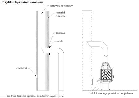 Wkład kominkowy 8kW Maja Gilotyna (szyba prosta podnoszona do góry) - spełnia anty-smogowy EkoProjekt 30040898